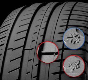 new-tyres-tread-indicators