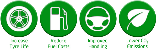 Benefits of Nitrogen Inflation include increased tyre life, reduced fuel costs, improved handling and lower co2 emissions